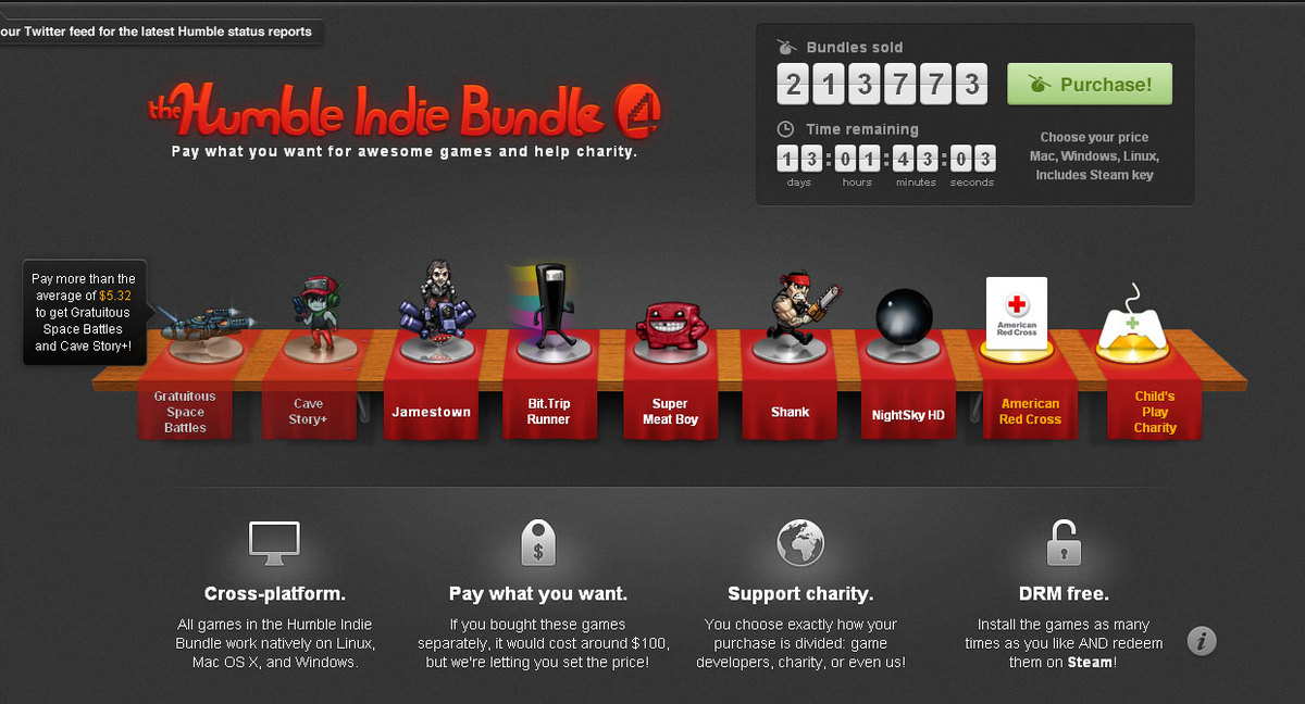 Humble Bundle : Achetez des jeux pour la bonne cause !